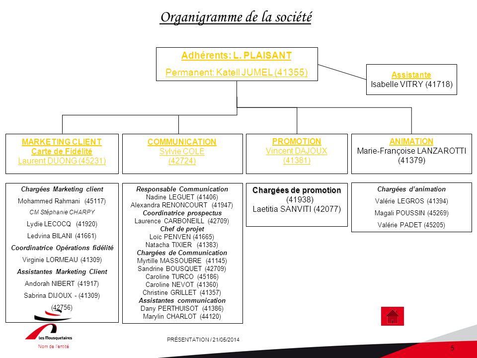 Nom de lentité PRÉSENTATION / 21/05/2014 5 Adhérents: L.