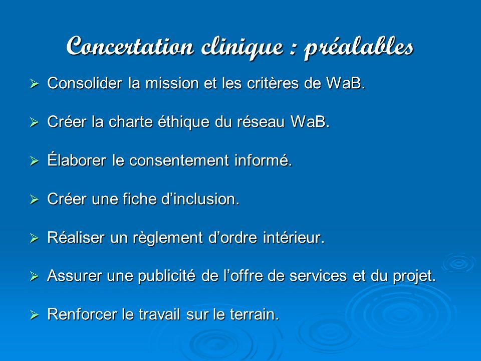 Concertation clinique : préalables Consolider la mission et les critères de WaB. Consolider la mission et les critères de WaB. Créer la charte éthique