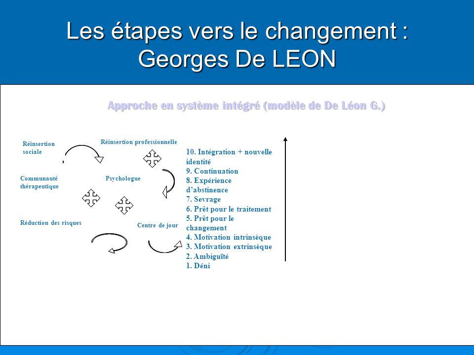 Les étapes vers le changement : Georges De LEON 10. Intégration + nouvelle identité 9. Continuation 8. Expérience dabstinence 7. Sevrage 6. Prêt pour