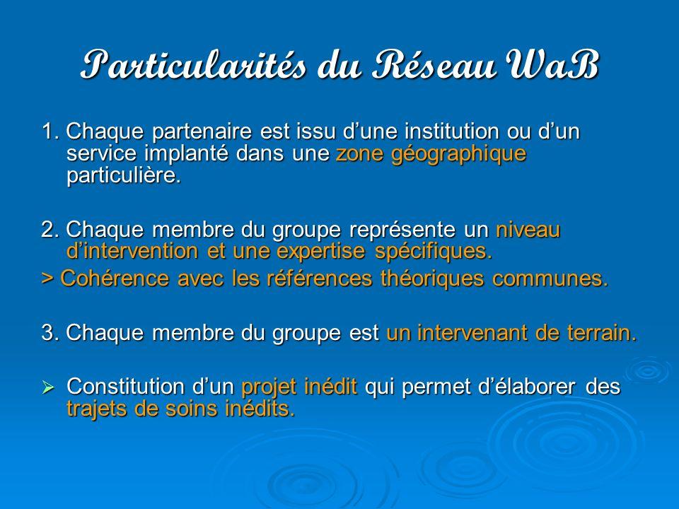 Particularités du Réseau WaB 1. Chaque partenaire est issu dune institution ou dun service implanté dans une zone géographique particulière. 2. Chaque