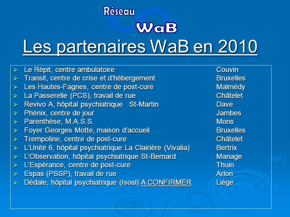 Les partenaires WaB en 2010 Le Répit, centre ambulatoire Couvin Le Répit, centre ambulatoire Couvin Transit, centre de crise et dhébergement Bruxelles