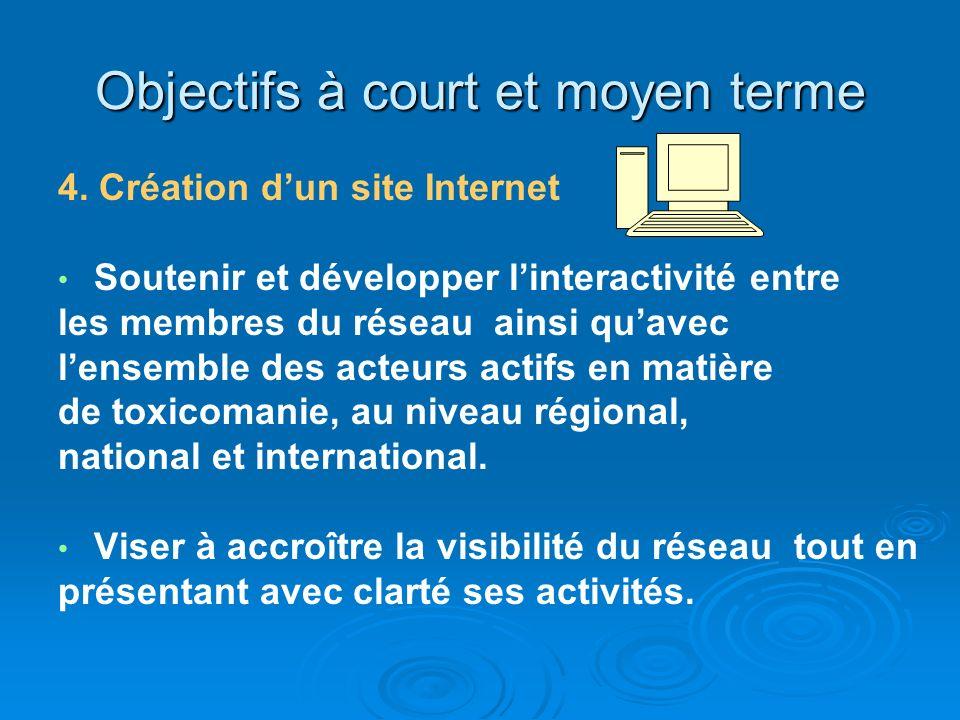 Objectifs à court et moyen terme 4. Création dun site Internet Soutenir et développer linteractivité entre les membres du réseau ainsi quavec lensembl