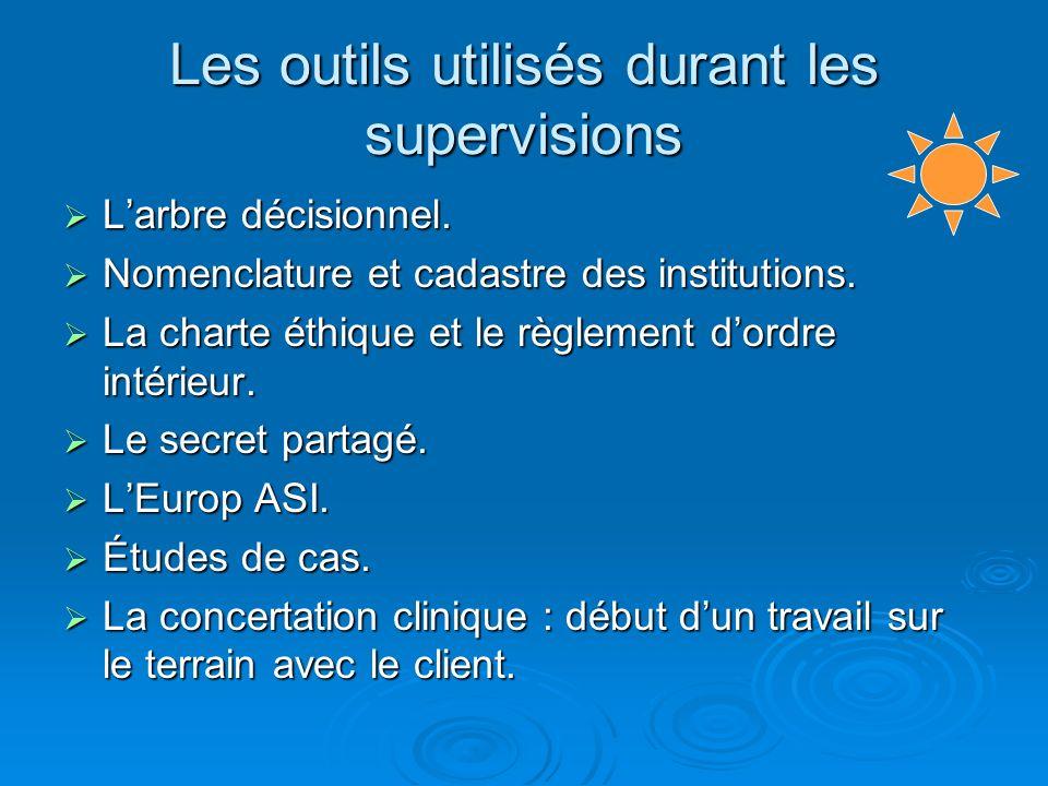 Les outils utilisés durant les supervisions Larbre décisionnel. Larbre décisionnel. Nomenclature et cadastre des institutions. Nomenclature et cadastr