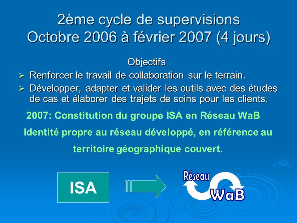 2ème cycle de supervisions Octobre 2006 à février 2007 (4 jours) Objectifs Objectifs Renforcer le travail de collaboration sur le terrain. Renforcer l