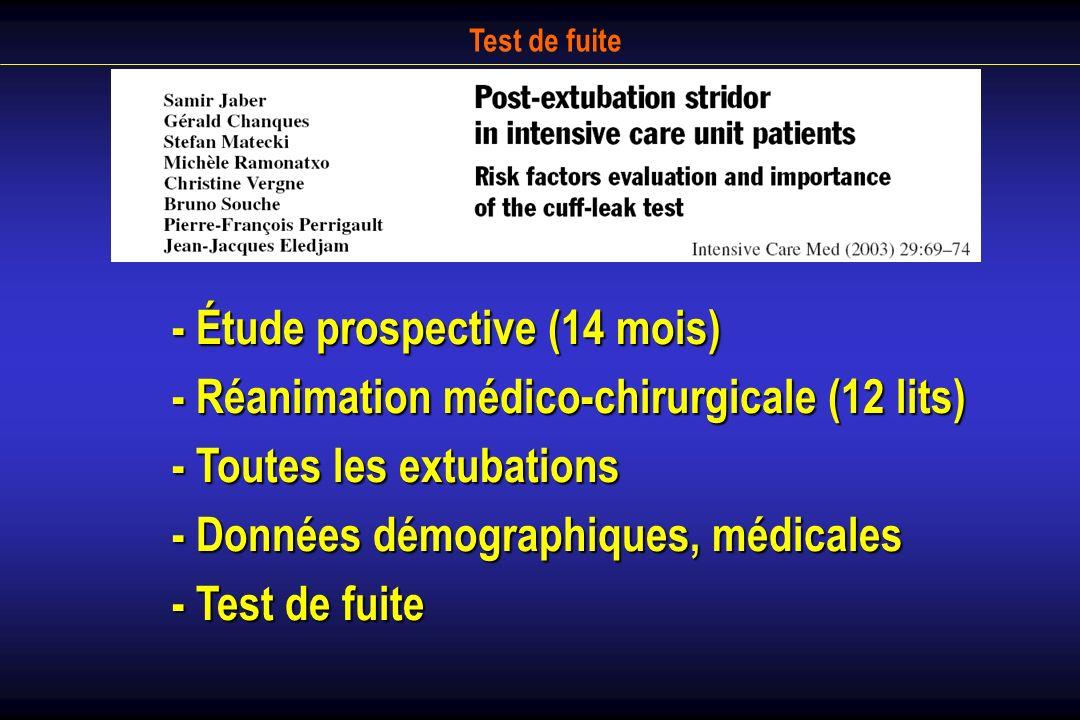 Test de fuite - Étude prospective (14 mois) - Réanimation médico-chirurgicale (12 lits) - Toutes les extubations - Données démographiques, médicales -