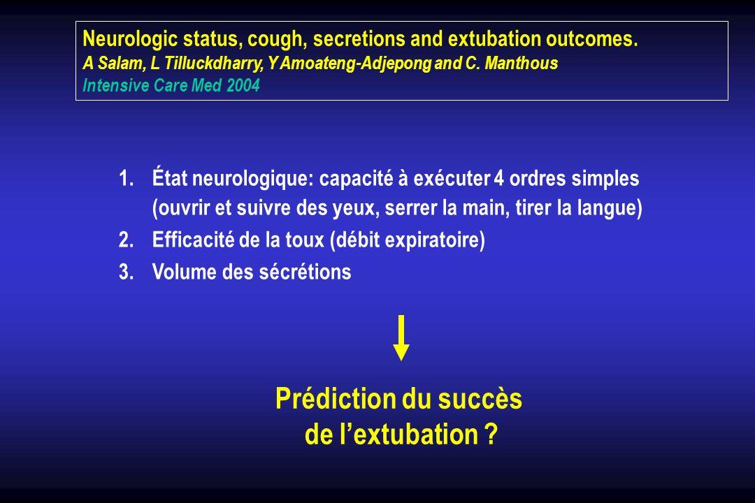 Prédiction du succès de lextubation ? 1.État neurologique: capacité à exécuter 4 ordres simples (ouvrir et suivre des yeux, serrer la main, tirer la l