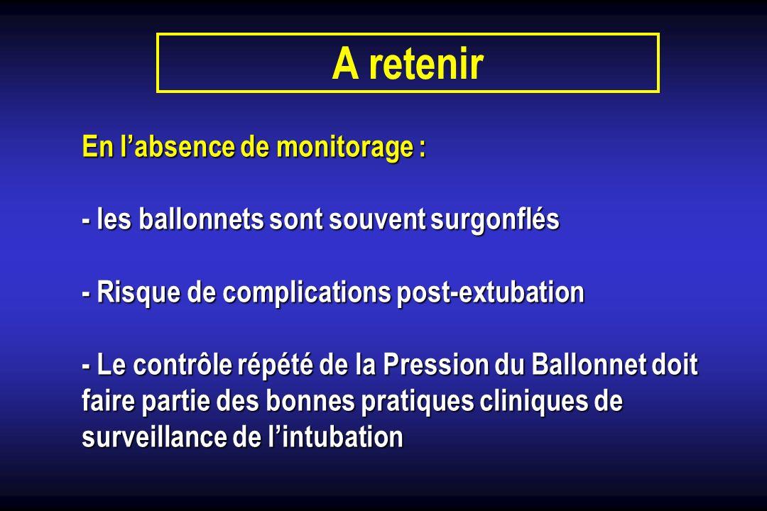 A retenir En labsence de monitorage : - les ballonnets sont souvent surgonflés - Risque de complications post-extubation - Le contrôle répété de la Pr