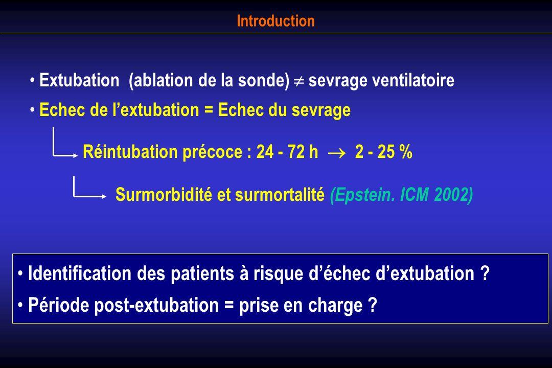 Extubation (ablation de la sonde) sevrage ventilatoire Echec de lextubation = Echec du sevrage Introduction Réintubation précoce : 24 - 72 h 2 - 25 %