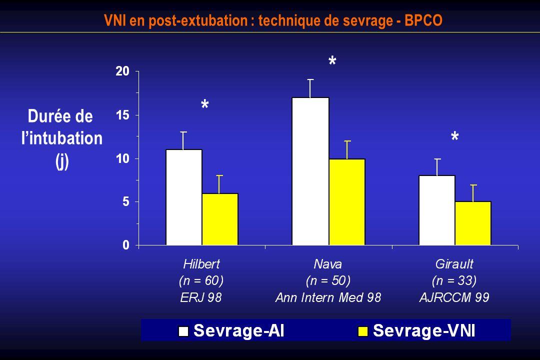 Assistance respiratoire post-extubation : VNI Echec : intubation (p<0.05) Mortalité : 38 % vs 13 % (p<0.05) VNI Standard Au total : efficacité de la VNI