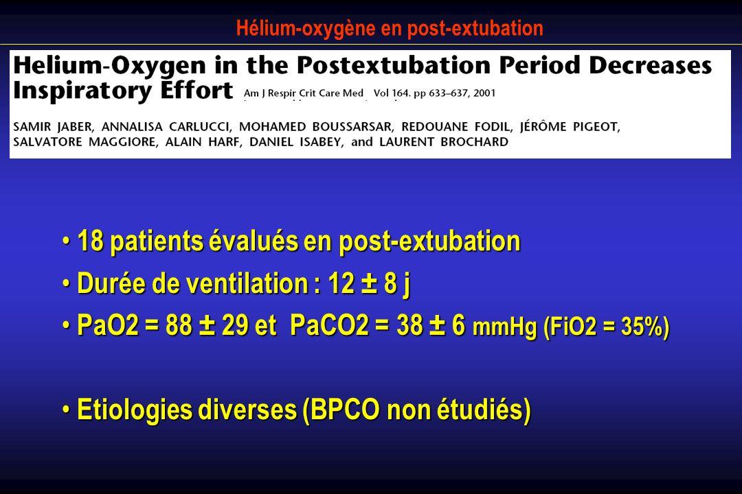 18 patients évalués en post-extubation 18 patients évalués en post-extubation Durée de ventilation : 12 ± 8 j Durée de ventilation : 12 ± 8 j PaO2 = 8