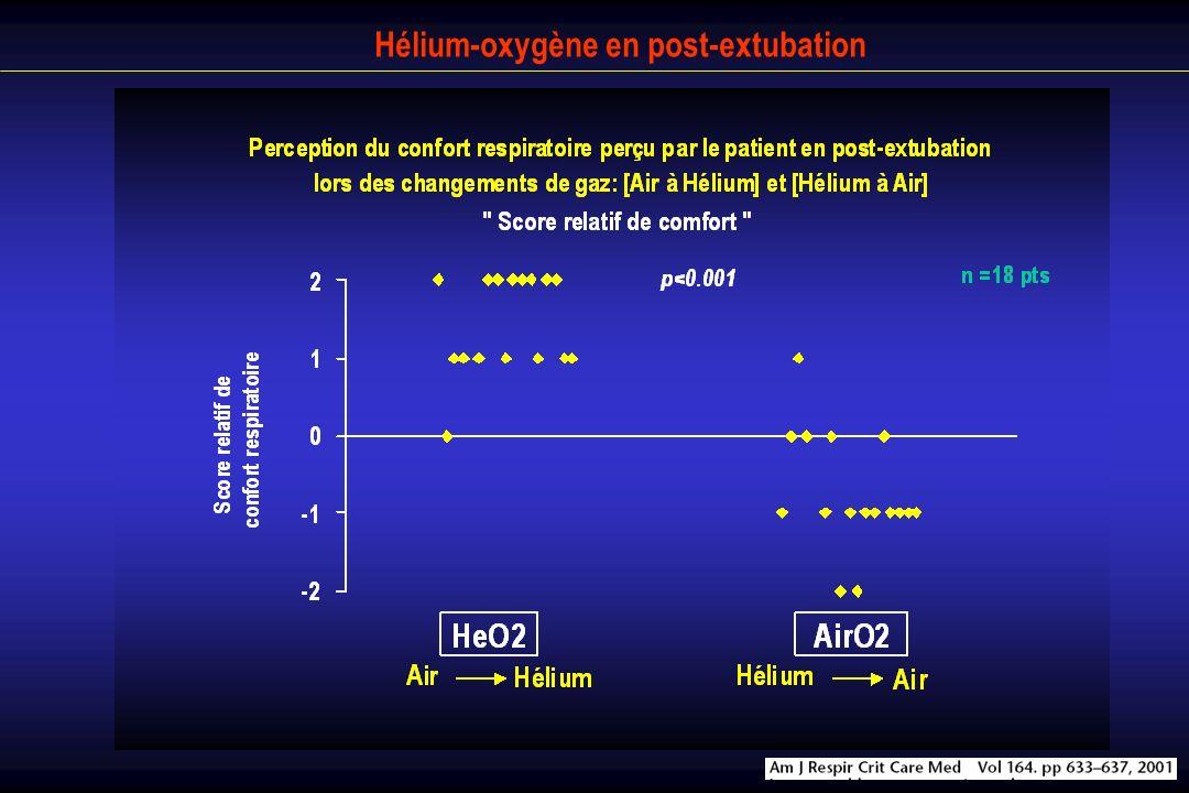 CONCLUSION (1) Echec de lextubation = Surmorbidité et surmortalité Meilleure identification des patients à risque - Tests de sevrage (classique) : performance des muscles respiratoires - Test de fuite : perméabilité des voies aériennes