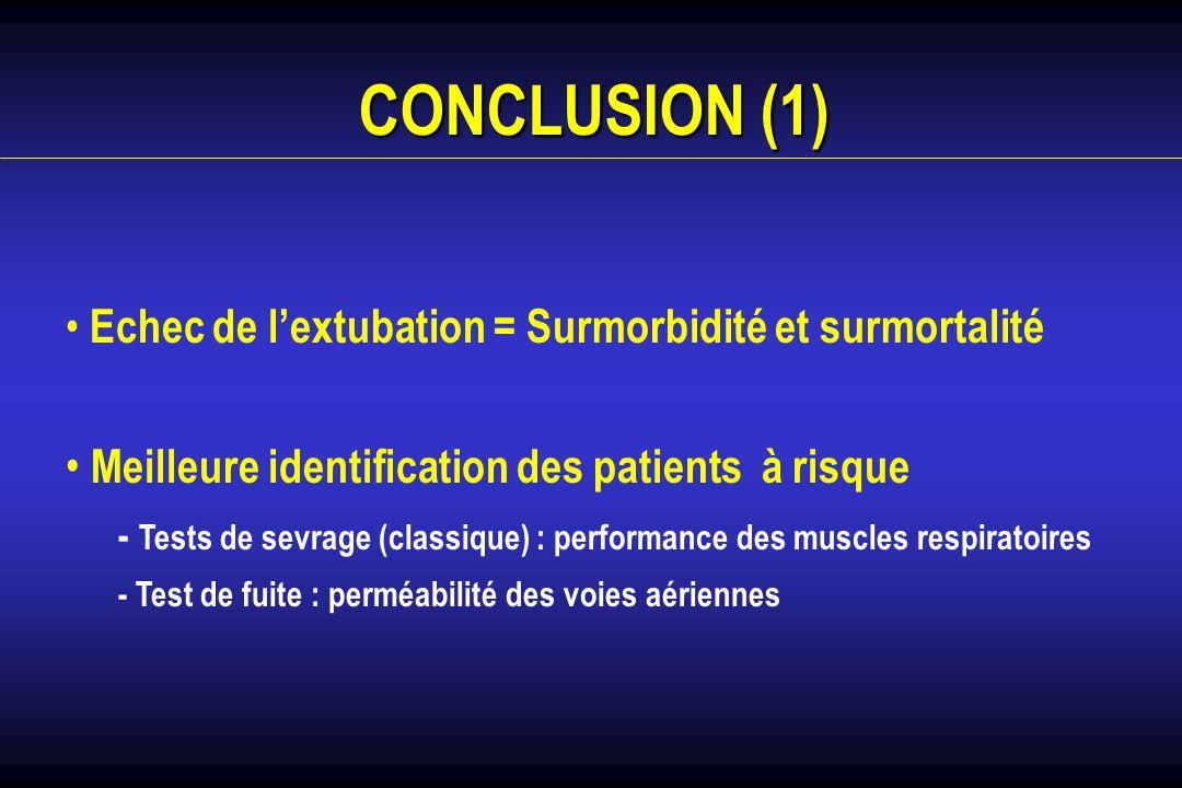 CONCLUSION (1) Echec de lextubation = Surmorbidité et surmortalité Meilleure identification des patients à risque - Tests de sevrage (classique) : per