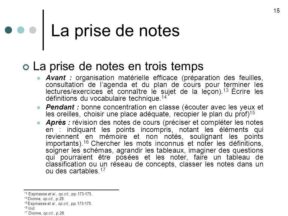 La prise de notes La prise de notes en trois temps Avant : organisation matérielle efficace (préparation des feuilles, consultation de lagenda et du p