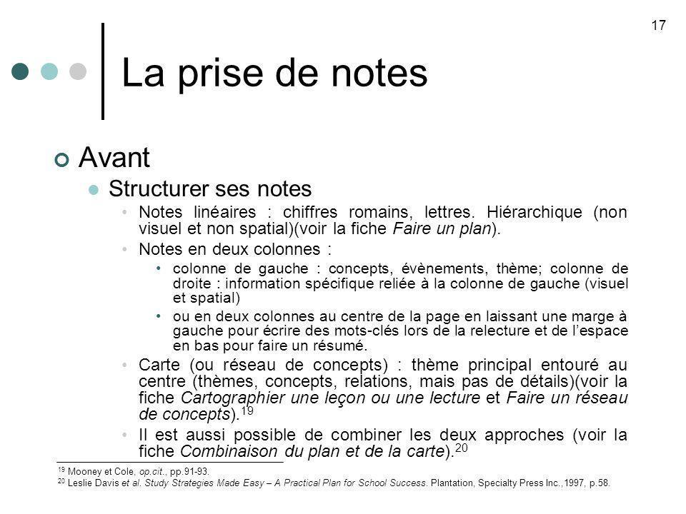 La prise de notes Avant Structurer ses notes Notes linéaires : chiffres romains, lettres. Hiérarchique (non visuel et non spatial)(voir la fiche Faire