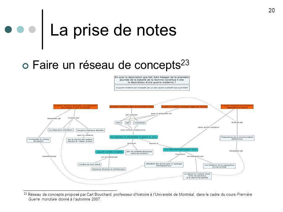 La prise de notes 20 23 Réseau de concepts proposé par Carl Bouchard, professeur dhistoire à lUniversité de Montréal, dans le cadre du cours Première Guerre mondiale donné à lautomne 2007.