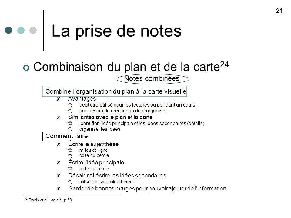 La prise de notes Notes combinées Combine lorganisation du plan à la carte visuelle xAvantages peut être utilisé pour les lectures ou pendant un cours