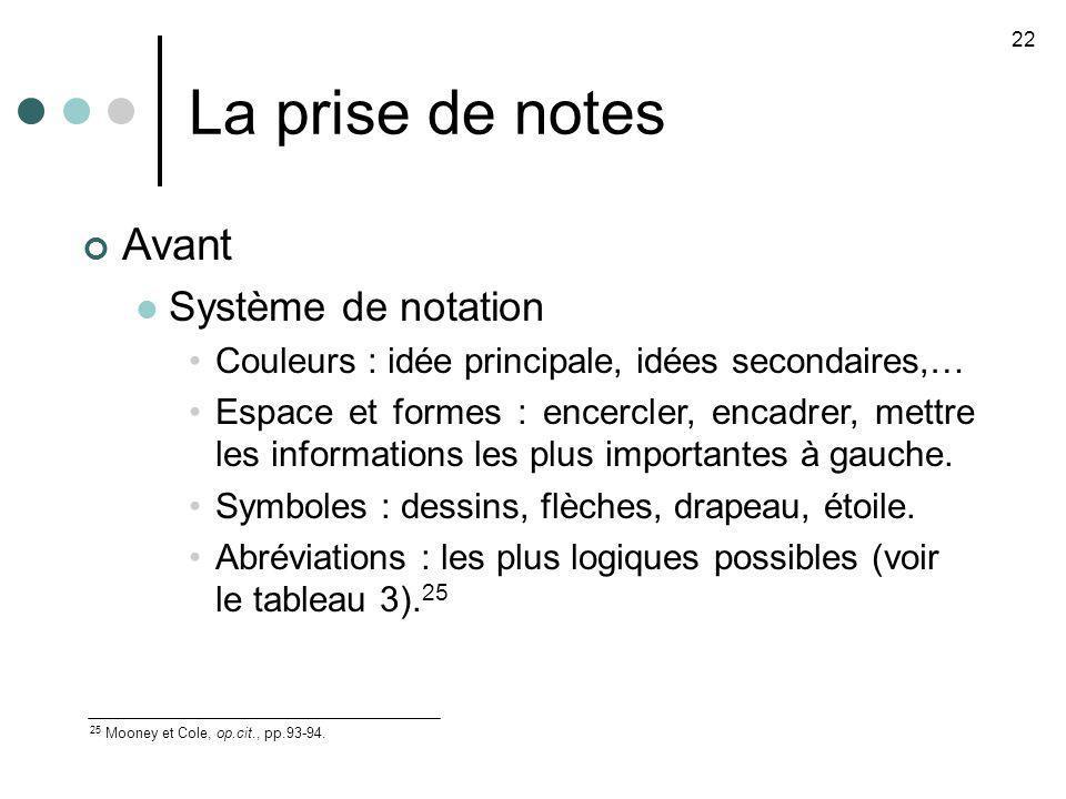 La prise de notes 22 25 Mooney et Cole, op.cit., pp.93-94. Avant Système de notation Couleurs : idée principale, idées secondaires,… Espace et formes