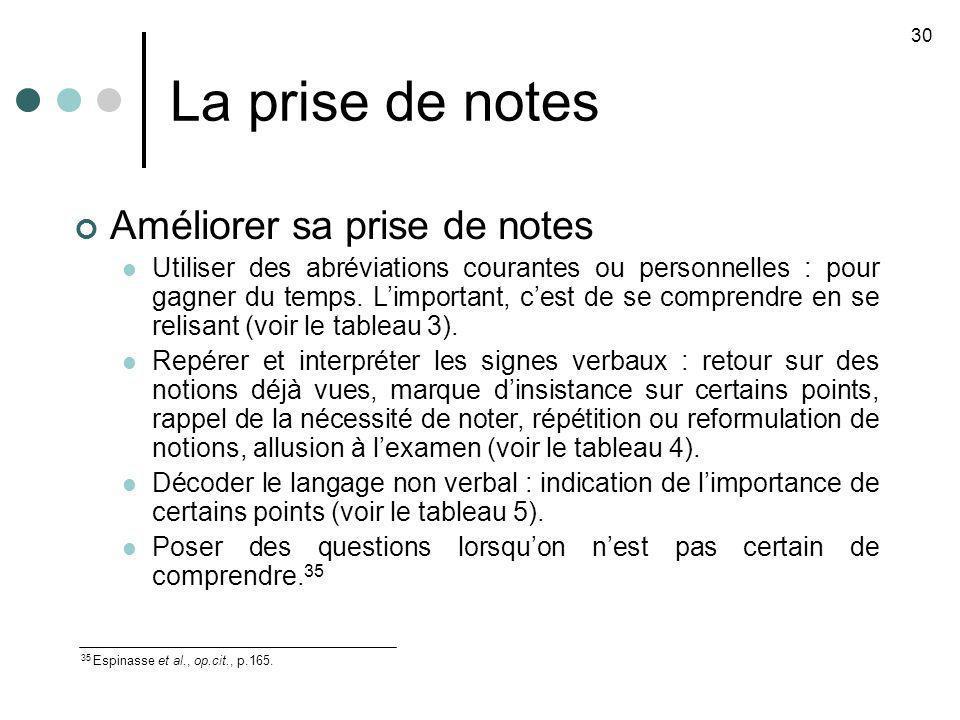 La prise de notes 30 Améliorer sa prise de notes Utiliser des abréviations courantes ou personnelles : pour gagner du temps. Limportant, cest de se co