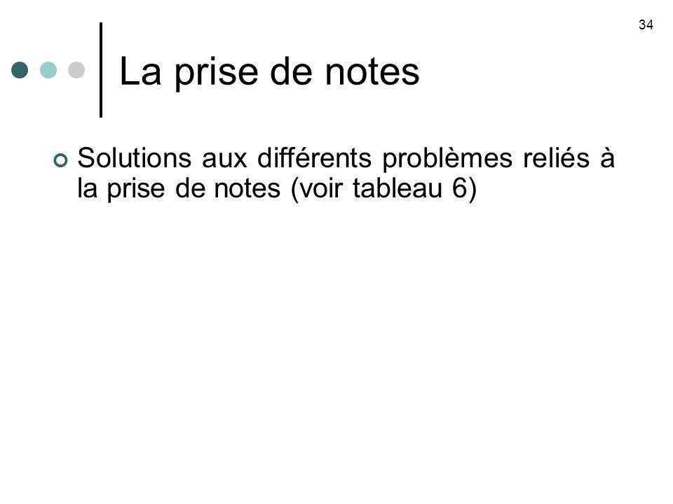 La prise de notes 34 Solutions aux différents problèmes reliés à la prise de notes (voir tableau 6)