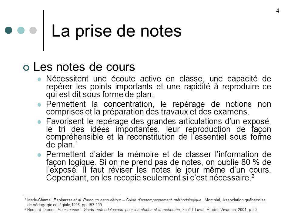 La prise de notes Les notes de cours Nécessitent une écoute active en classe, une capacité de repérer les points importants et une rapidité à reproduire ce qui est dit sous forme de plan.