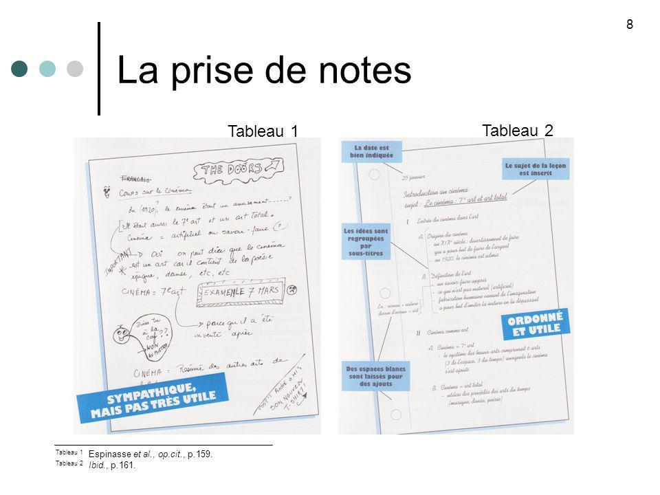 La prise de notes 8 Tableau 2 Tableau 1 Espinasse et al., op.cit., p.159. Tableau 2 Ibid., p.161. Tableau 1