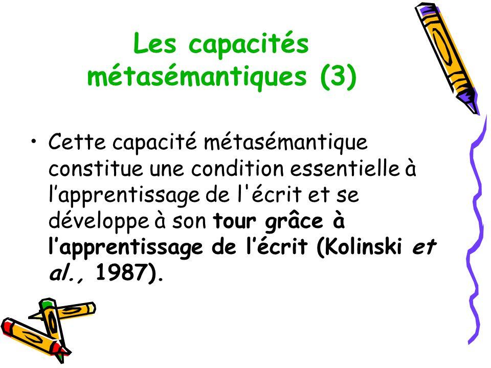 Les capacités métasémantiques (3) Cette capacité métasémantique constitue une condition essentielle à lapprentissage de l écrit et se développe à son tour grâce à lapprentissage de lécrit (Kolinski et al., 1987).