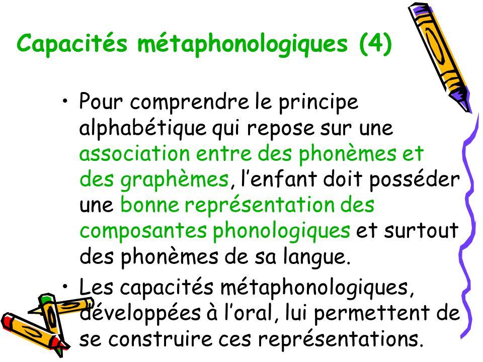Capacités métaphonologiques (4) Pour comprendre le principe alphabétique qui repose sur une association entre des phonèmes et des graphèmes, lenfant doit posséder une bonne représentation des composantes phonologiques et surtout des phonèmes de sa langue.