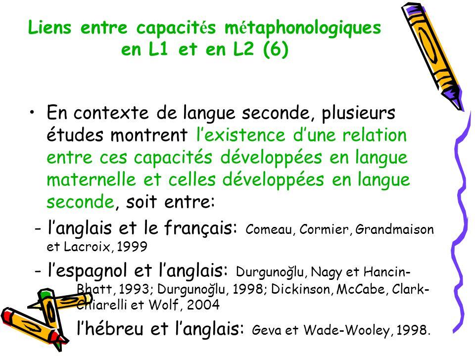 Liens entre capacit é s m é taphonologiques en L1 et en L2 (6) En contexte de langue seconde, plusieurs études montrent lexistence dune relation entre ces capacités développées en langue maternelle et celles développées en langue seconde, soit entre: - langlais et le français: Comeau, Cormier, Grandmaison et Lacroix, 1999 - lespagnol et langlais: Durgunoğlu, Nagy et Hancin- Bhatt, 1993; Durgunoğlu, 1998; Dickinson, McCabe, Clark- Chiarelli et Wolf, 2004 - lhébreu et langlais: Geva et Wade-Wooley, 1998.