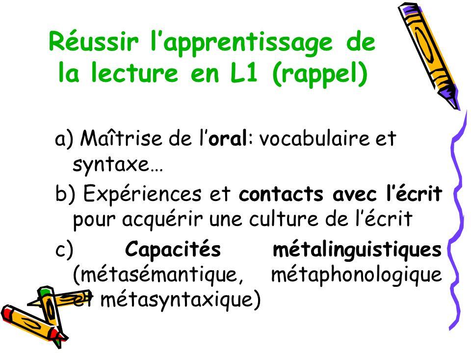 Réussir lapprentissage de la lecture en L1 (rappel) a) Maîtrise de loral: vocabulaire et syntaxe… b) Expériences et contacts avec lécrit pour acquérir une culture de lécrit c) Capacités métalinguistiques (métasémantique, métaphonologique et métasyntaxique)