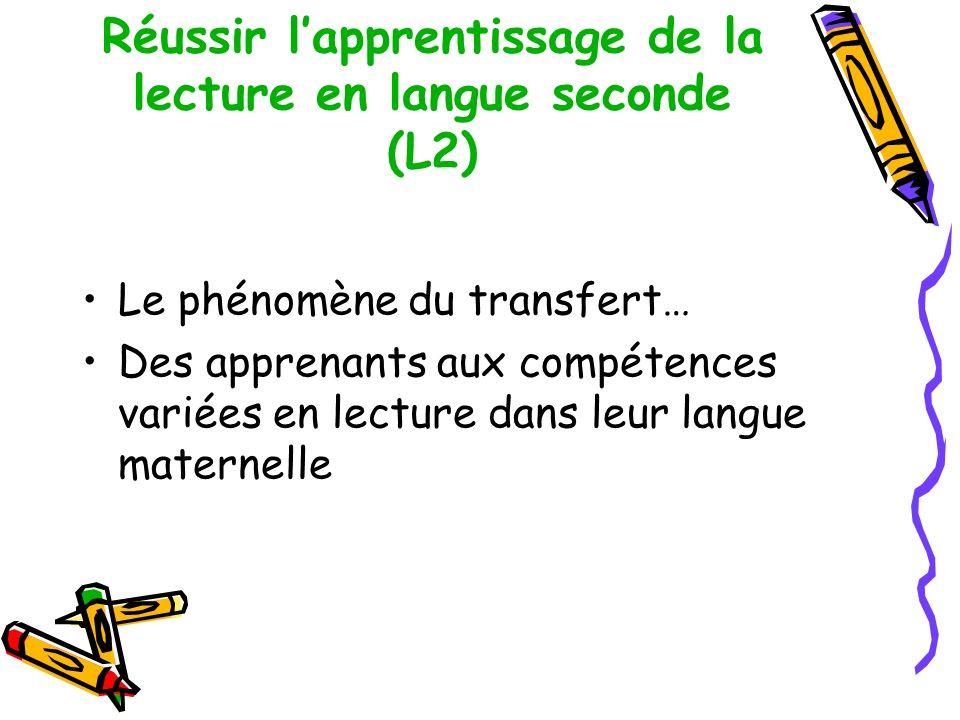 Réussir lapprentissage de la lecture en langue seconde (L2) Le phénomène du transfert… Des apprenants aux compétences variées en lecture dans leur langue maternelle
