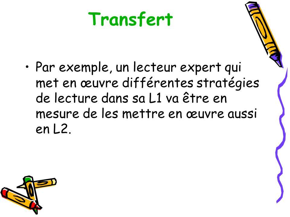 Transfert Par exemple, un lecteur expert qui met en œuvre différentes stratégies de lecture dans sa L1 va être en mesure de les mettre en œuvre aussi en L2.