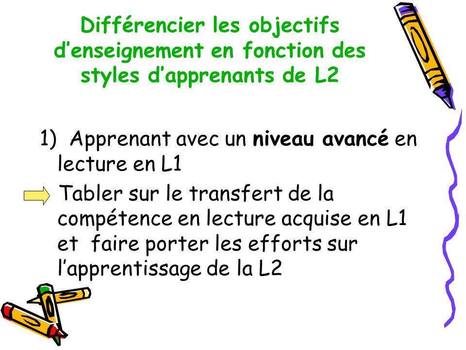 Différencier les objectifs denseignement en fonction des styles dapprenants de L2 1) Apprenant avec un niveau avancé en lecture en L1 Tabler sur le transfert de la compétence en lecture acquise en L1 et faire porter les efforts sur lapprentissage de la L2
