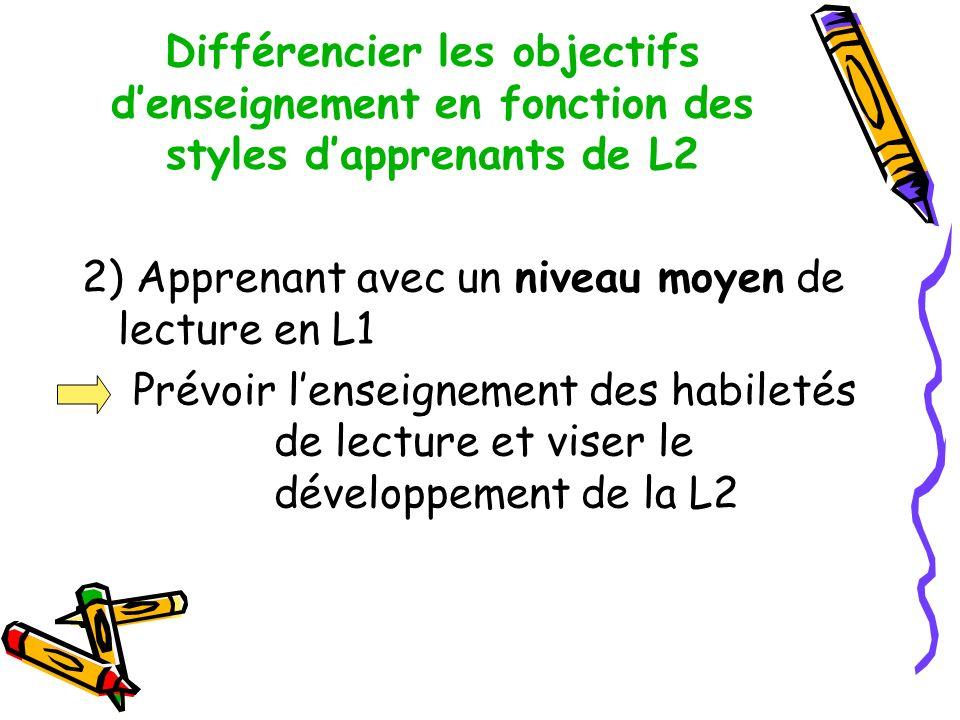Différencier les objectifs denseignement en fonction des styles dapprenants de L2 2) Apprenant avec un niveau moyen de lecture en L1 Prévoir lenseignement des habiletés de lecture et viser le développement de la L2