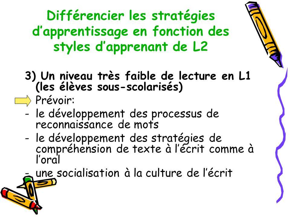Différencier les stratégies dapprentissage en fonction des styles dapprenant de L2 3) Un niveau très faible de lecture en L1 (les élèves sous-scolarisés) Prévoir: -le développement des processus de reconnaissance de mots -le développement des stratégies de compréhension de texte à lécrit comme à loral -une socialisation à la culture de lécrit