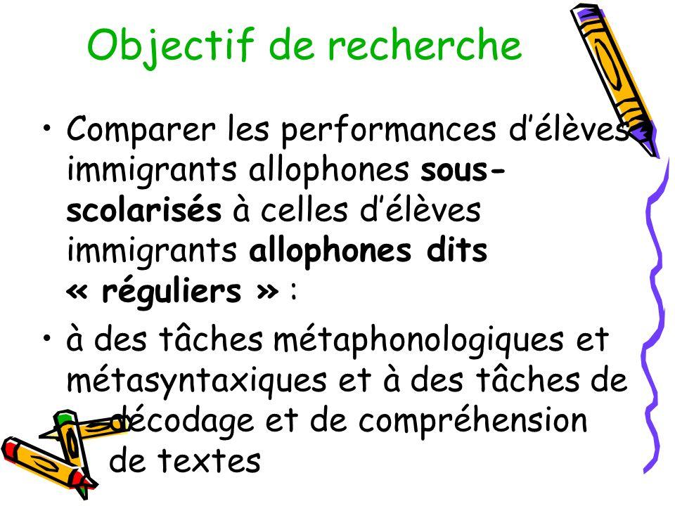Objectif de recherche Comparer les performances délèves immigrants allophones sous- scolarisés à celles délèves immigrants allophones dits « réguliers » : à des tâches métaphonologiques et métasyntaxiques et à des tâches de décodage et de compréhension de textes