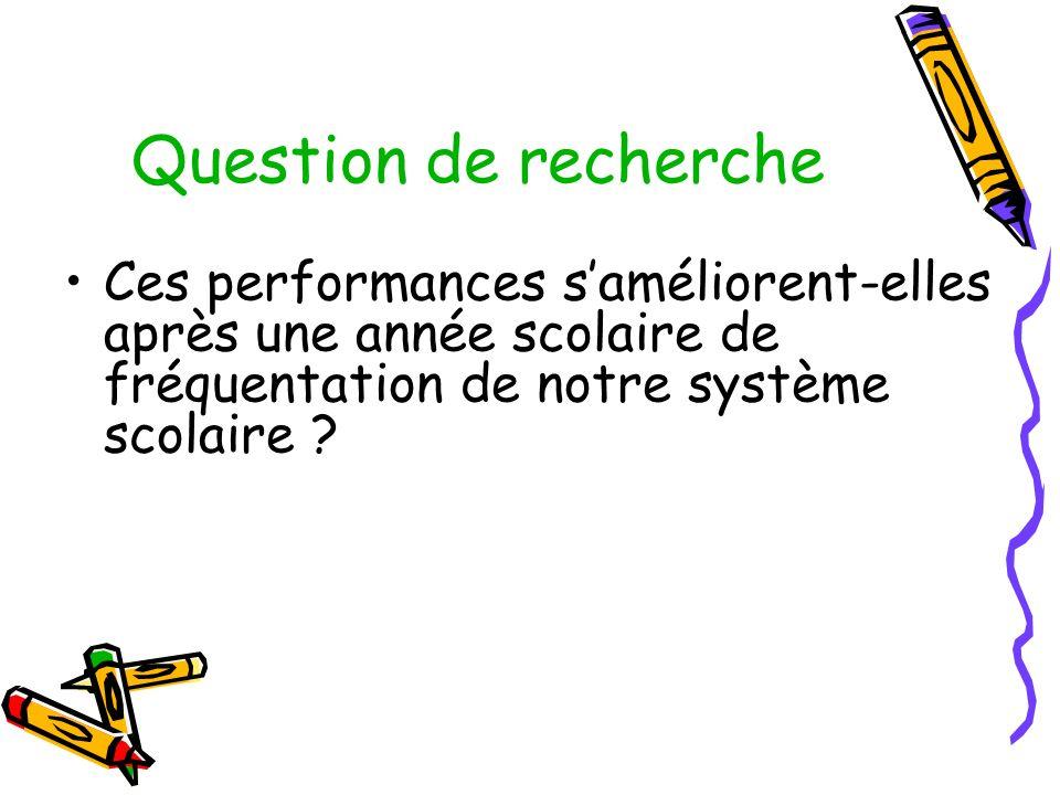 Question de recherche Ces performances saméliorent-elles après une année scolaire de fréquentation de notre système scolaire ?