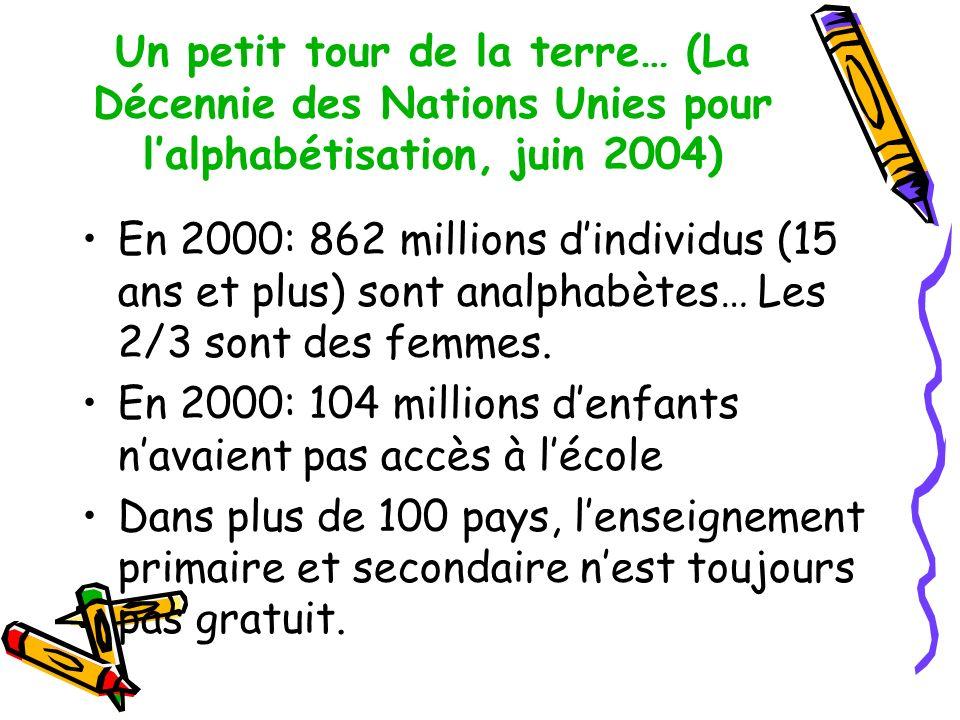 Un petit tour de la terre… (La Décennie des Nations Unies pour lalphabétisation, juin 2004) En 2000: 862 millions dindividus (15 ans et plus) sont analphabètes… Les 2/3 sont des femmes.