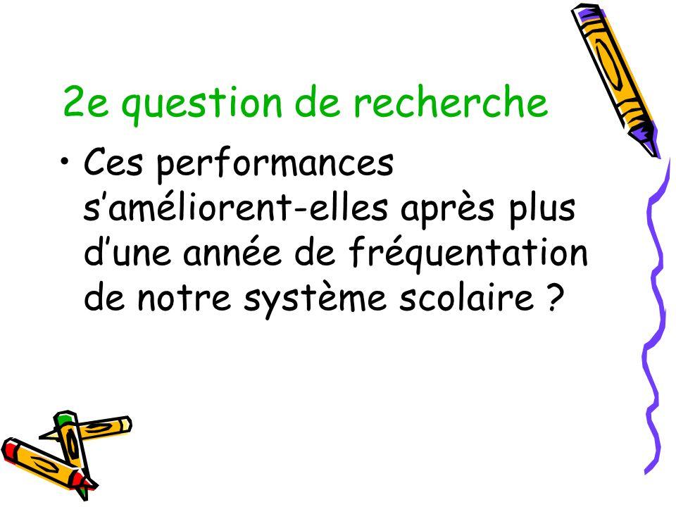 2e question de recherche Ces performances saméliorent-elles après plus dune année de fréquentation de notre système scolaire ?