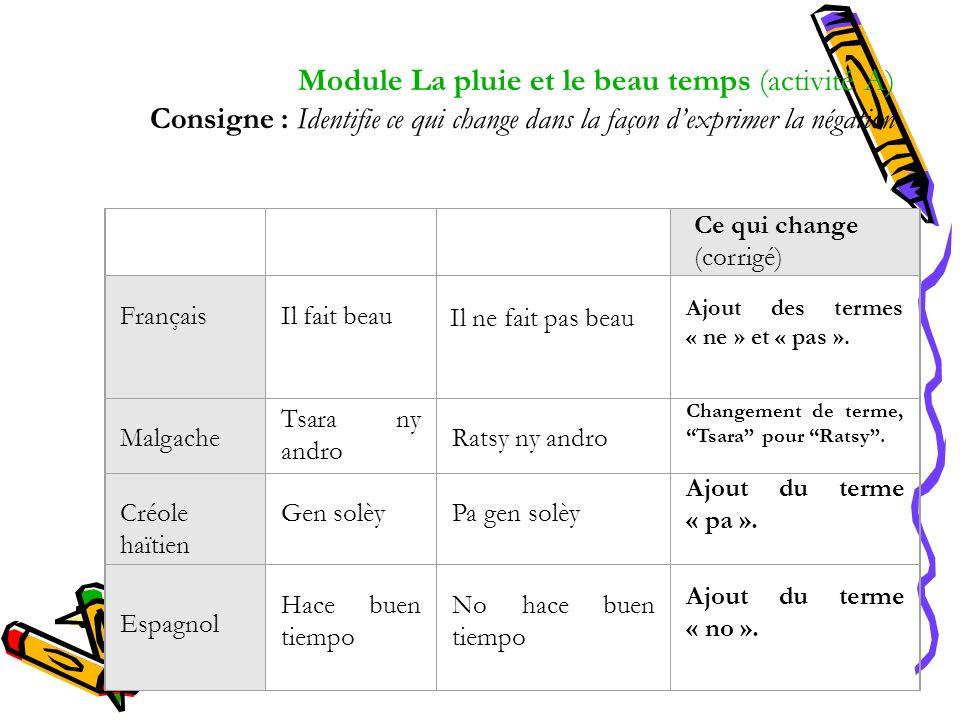 Module La pluie et le beau temps (activité A) Consigne : Identifie ce qui change dans la façon dexprimer la négation Ce qui change (corrigé) Français Il fait beau Ajout des termes « ne » et « pas ».