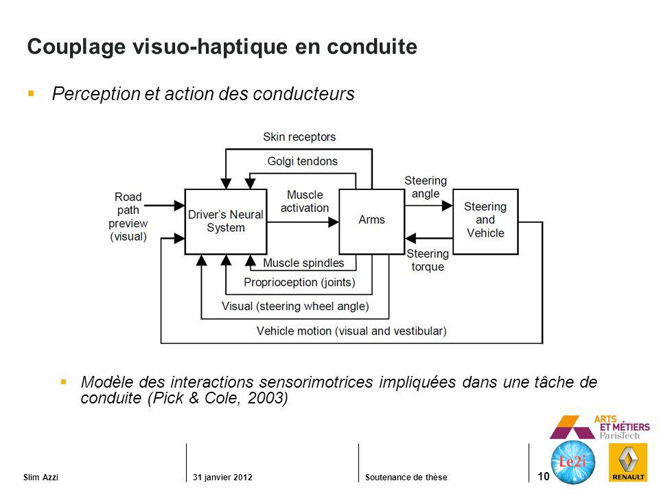 Slim Azzi31 janvier 2012Soutenance de thèse 10 Couplage visuo-haptique en conduite Perception et action des conducteurs Modèle des interactions sensorimotrices impliquées dans une tâche de conduite (Pick & Cole, 2003)
