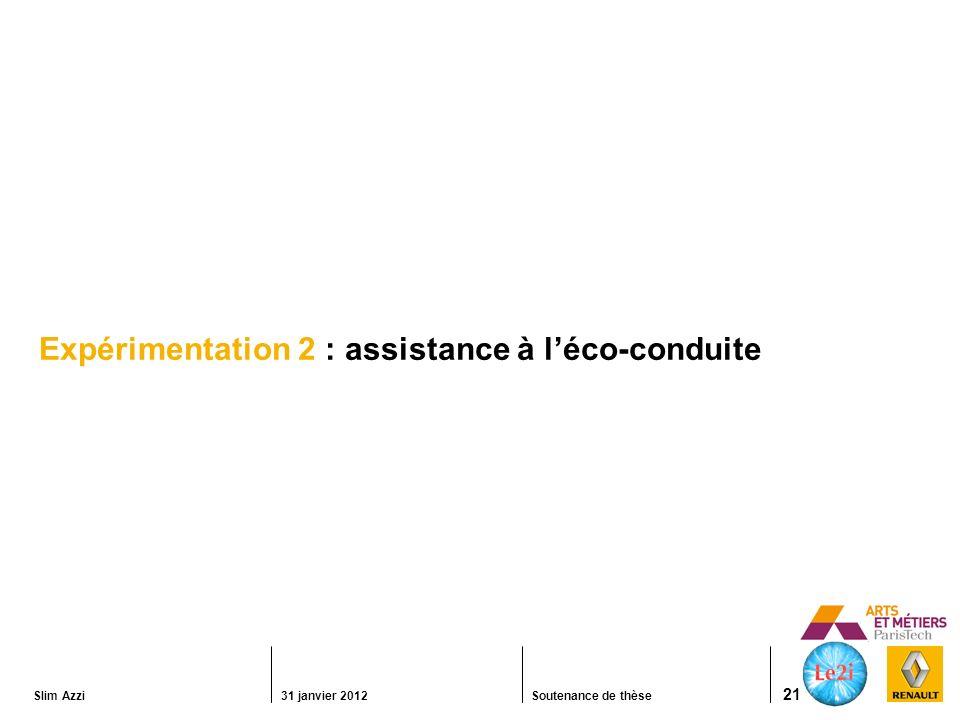 Slim Azzi31 janvier 2012Soutenance de thèse 21 Expérimentation 2 : assistance à léco-conduite