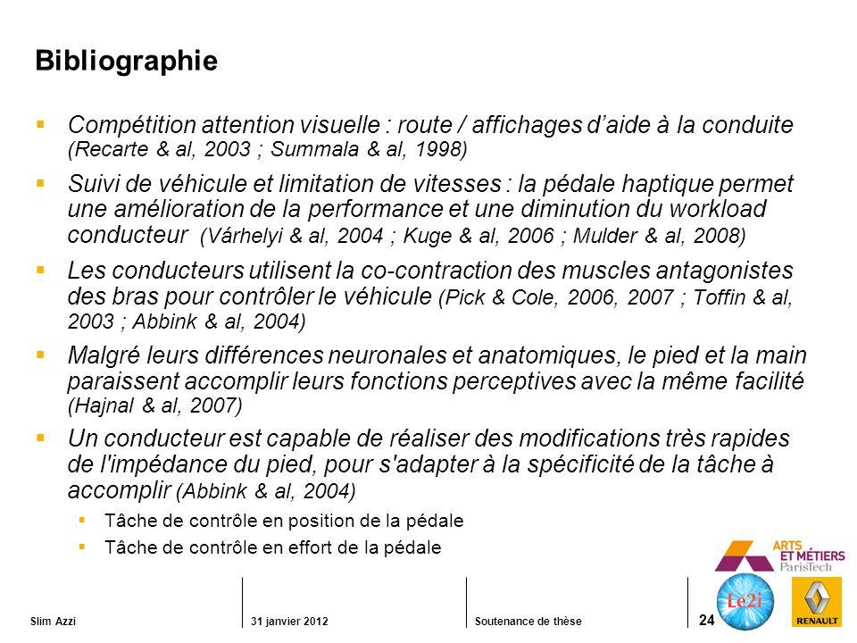 Slim Azzi31 janvier 2012Soutenance de thèse 24 Bibliographie Compétition attention visuelle : route / affichages daide à la conduite (Recarte & al, 2003 ; Summala & al, 1998) Suivi de véhicule et limitation de vitesses : la pédale haptique permet une amélioration de la performance et une diminution du workload conducteur (Várhelyi & al, 2004 ; Kuge & al, 2006 ; Mulder & al, 2008) Les conducteurs utilisent la co-contraction des muscles antagonistes des bras pour contrôler le véhicule (Pick & Cole, 2006, 2007 ; Toffin & al, 2003 ; Abbink & al, 2004) Malgré leurs différences neuronales et anatomiques, le pied et la main paraissent accomplir leurs fonctions perceptives avec la même facilité (Hajnal & al, 2007) Un conducteur est capable de réaliser des modifications très rapides de l impédance du pied, pour s adapter à la spécificité de la tâche à accomplir (Abbink & al, 2004) Tâche de contrôle en position de la pédale Tâche de contrôle en effort de la pédale