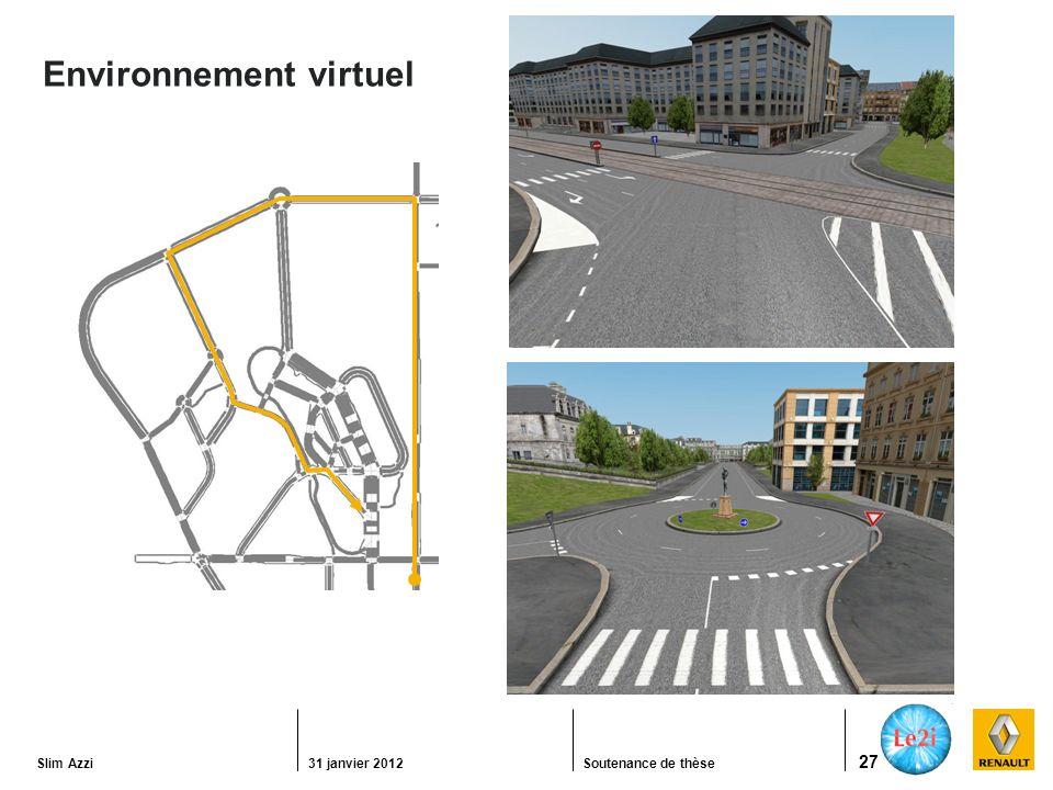 Slim Azzi31 janvier 2012Soutenance de thèse 27 Environnement virtuel