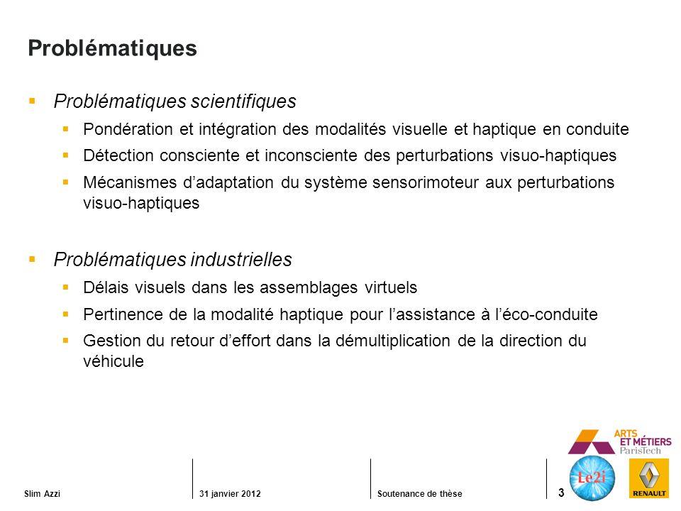 Slim Azzi31 janvier 2012Soutenance de thèse 44 Synthèse