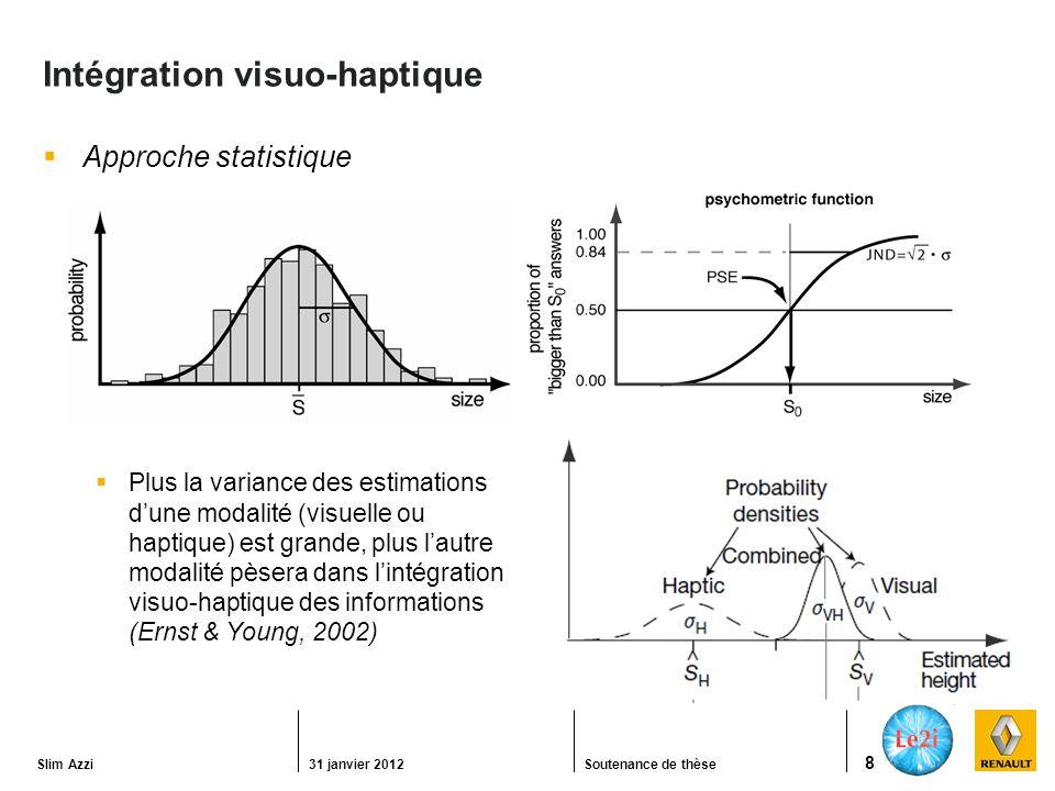 Slim Azzi31 janvier 2012Soutenance de thèse 9 Intégration visuo-haptique Evolution dynamique de la pondération des informations visuelles et haptiques en fonction des conditions expérimentales La précision du toucher resterait inchangée quelle que soit lorientation de la mesure, tandis que la vision serait plus précise que lhaptique dans le plan frontal, et moins précise pour mesurer la profondeur (Gepshtein & Banks, 2003)