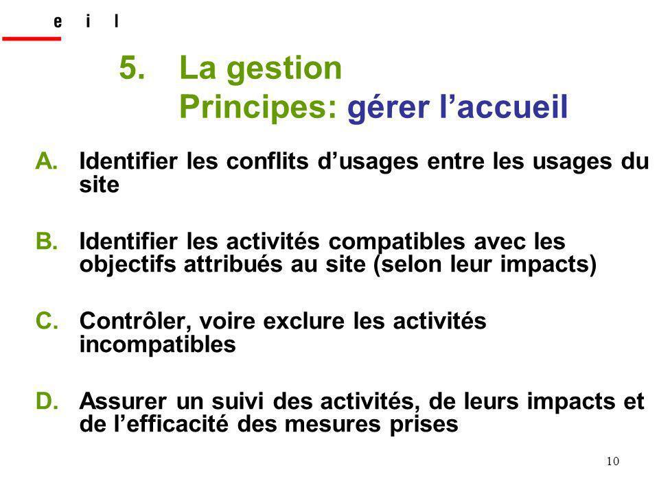 10 A.Identifier les conflits dusages entre les usages du site B.Identifier les activités compatibles avec les objectifs attribués au site (selon leur