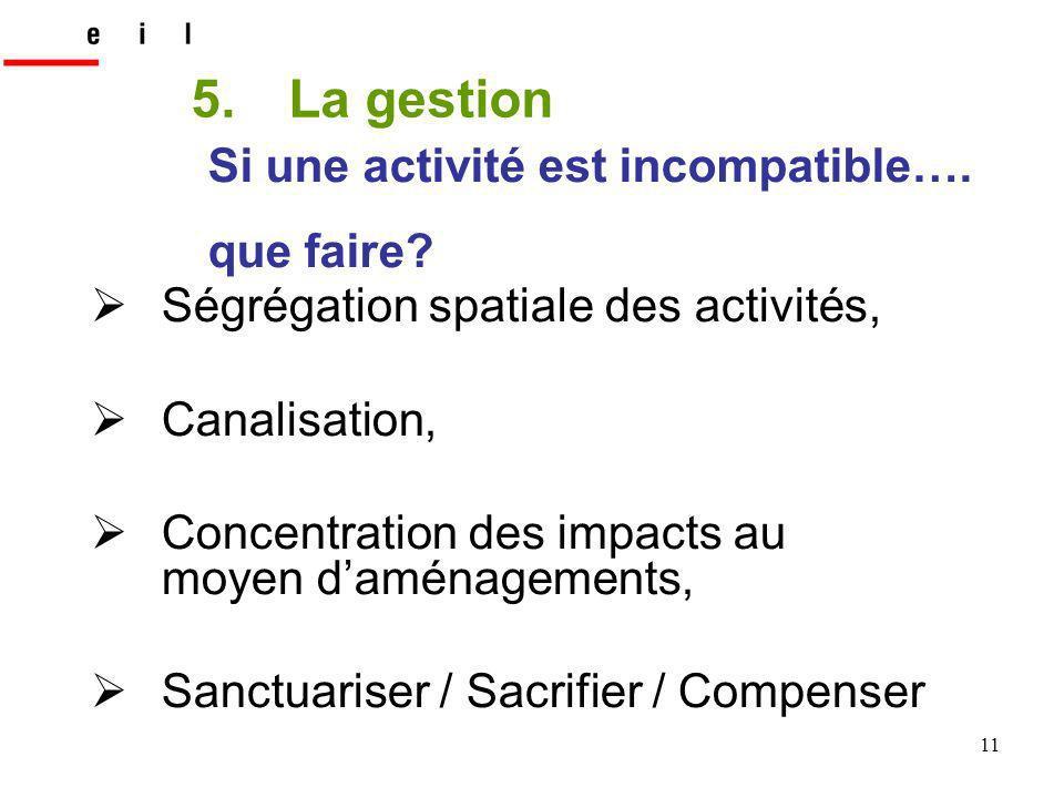 11 Ségrégation spatiale des activités, Canalisation, Concentration des impacts au moyen daménagements, Sanctuariser / Sacrifier / Compenser 5.La gestion Si une activité est incompatible….