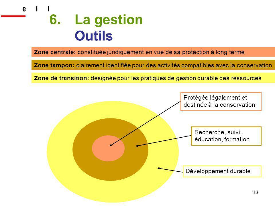 13 6.La gestion Outils Zone centrale: constituée juridiquement en vue de sa protection à long terme Protégée légalement et destinée à la conservation