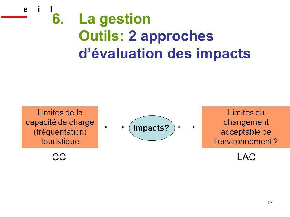 15 6.La gestion Outils: 2 approches dévaluation des impacts Impacts? Limites de la capacité de charge (fréquentation) touristique CC Limites du change