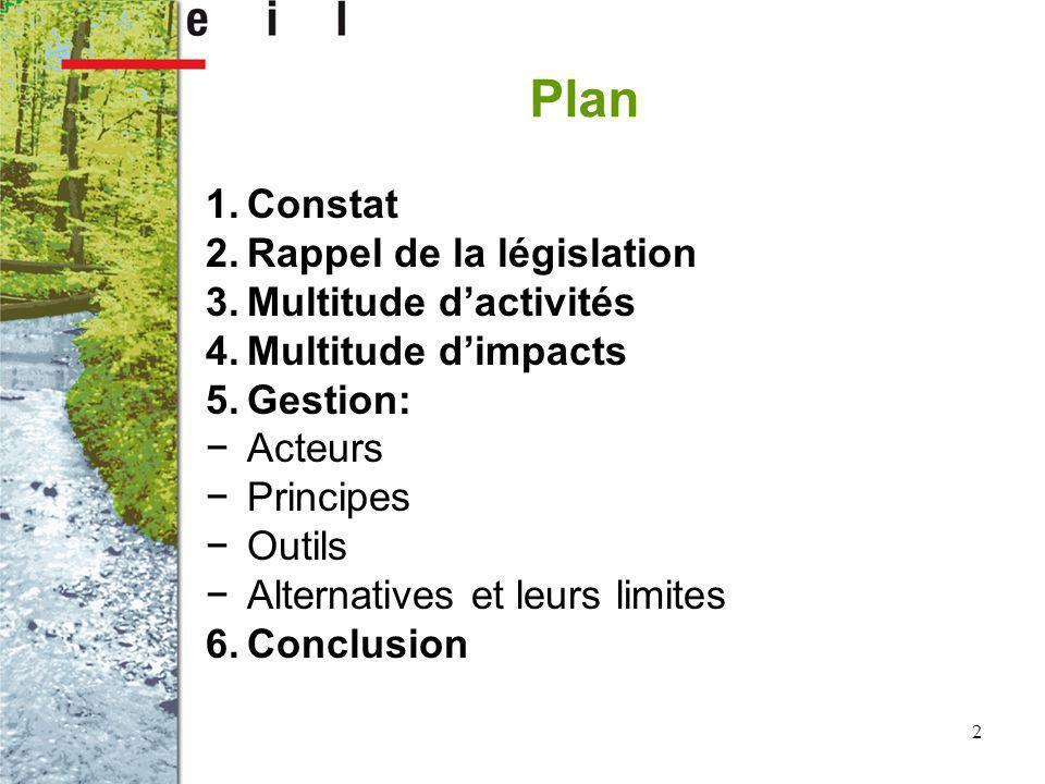 2 Plan 1.Constat 2.Rappel de la législation 3.Multitude dactivités 4.Multitude dimpacts 5.Gestion: Acteurs Principes Outils Alternatives et leurs limites 6.Conclusion